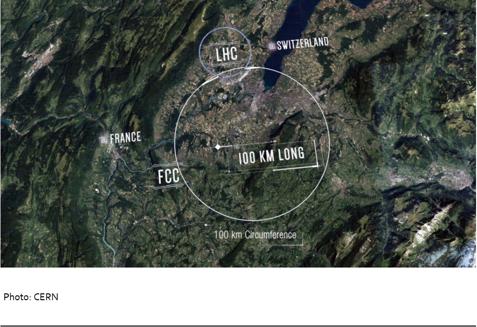 CERN Reveals Plans for New Particle Collider